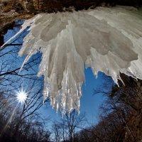 последняя неделя зимы :: Ingwar