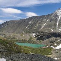 Горный алтай озеро Акчан :: Александр Скалозубов