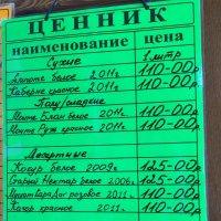 Ах 14-ый год май, Украинские цены в рублях в Крыму :: Вячеслав Случившийся