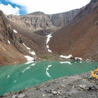 Горное озеро :: Максим Бородин