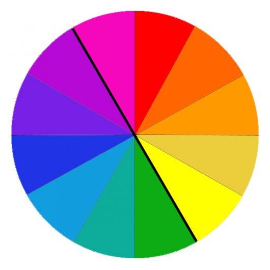 теория цвета в фотографии